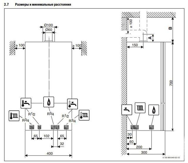 Требования к помещению для установки газового котла: правила и нормы безопасности