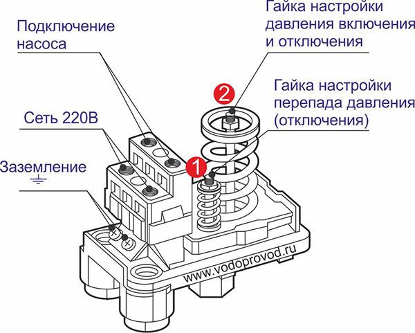 Регулировка реле давления для гидроаккумулятора: инструктаж по правильной настройке оборудования