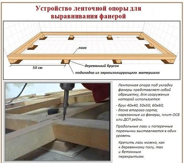 Выравнивание пола фанерой на старый деревянный пол: разбор популярных схемисоветы по проведению работ