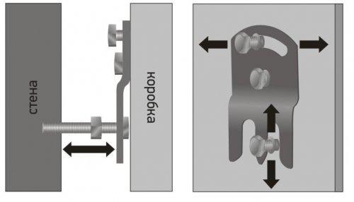Как установить межкомнатную дверь: пошаговая инструкция по монтажу, советы по выбору межкомнатных дверей