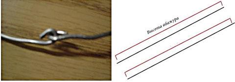 Как сделать абажур для торшера своими руками: подробные инструкции по сборке