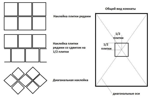 Как правильно клеить потолочную плитку: пошаговый инструктаж по монтажу, а также плюсы и минусы облицовочного материала