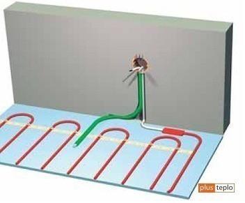 Монтаж теплого пола под плитку: инструкция по укладке и установке