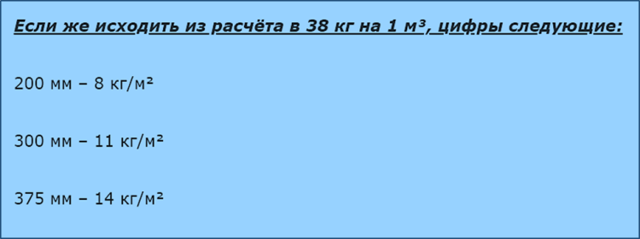 Расход клея для газобетонных блоков на 1м3: расчет расхода и советы по выбору клея для газобетона