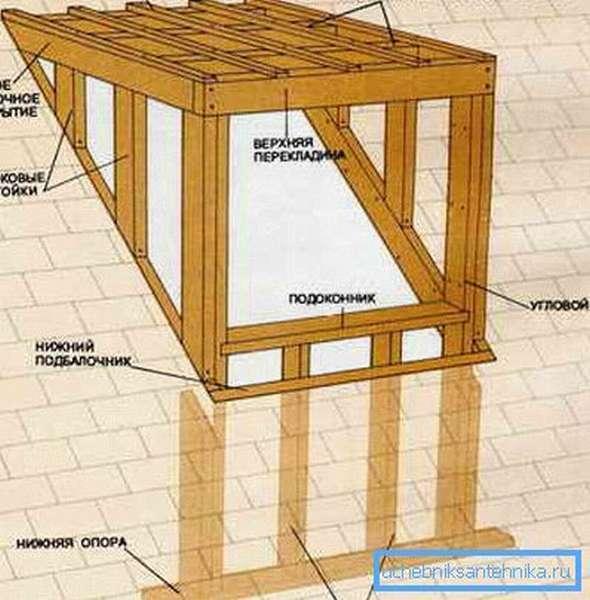 Вентиляция в частном доме через фронтон: инструктаж по обустройству