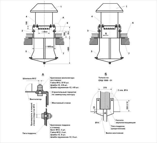 Монтаж вентиляторов на кровле: особенности установки и крепления крышных вентиляторов