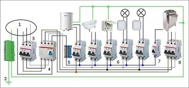 Какой автомат ставить на кондиционер в квартиру: выбор, монтаж и подключение защитного устройства