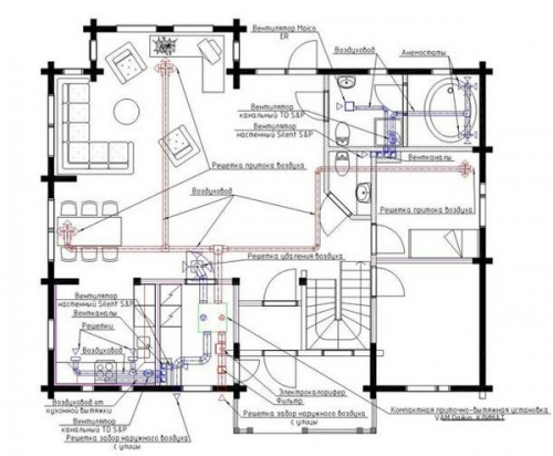 Приточно-вытяжная вентиляция: принцип работы и правила сооружения