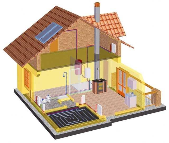 Паровое отопление в частном доме и на даче на базе печи или котла
