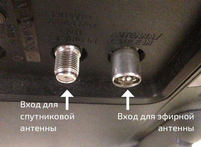 Как правильно подсоединить антенный кабель к штекеру: инструктаж по разделке и подключению кабеля