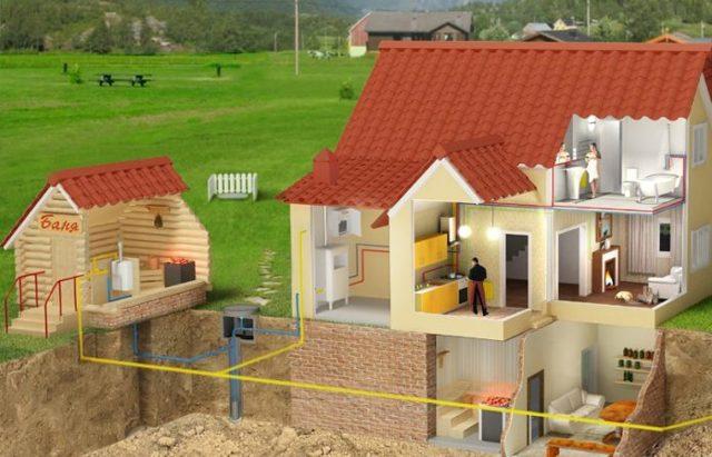 Как провести газ в баню из дома: правила и поэтапное руководство по газификации