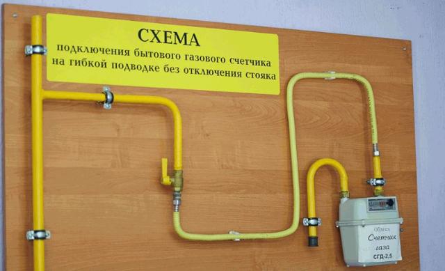 Что такое умные счетчики газа: устройство, принцип работы и правила установки новых счетчиков на газ в квартирах