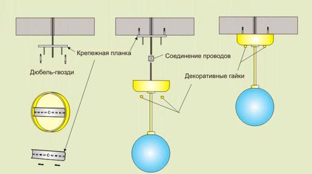 Сборка и установка люстры: пошаговая инструкция по монтажу своими руками