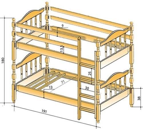 Двухъярусная кровать своими руками из дерева: чертежи популярных вариантов и инструктаж по сборке