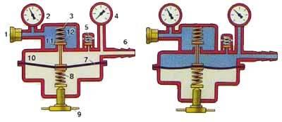 Заправка бытовых газовых баллонов: нормы и правила наполнения, обслуживания и хранения баллонов