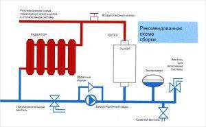 Системы отопления в автодомах: обзор видов, сравнение характеристик, советы по выбору