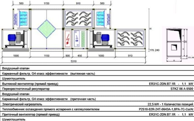 Проектирование систем кондиционирования зданий: как составить правильный план системы кондиционирования