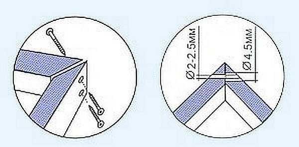 Как установить межкомнатную дверь: этапы монтажа своими руками