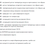 Коды ошибок кондиционеров lg: что означают коды неисправностей и как их устранить