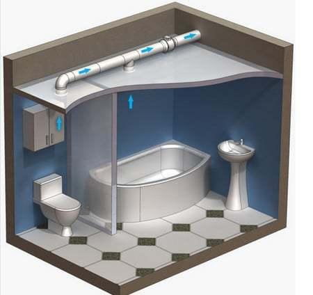 Ремонт вентиляции в туалете и ванной: как починить вытяжку в санузле своими руками