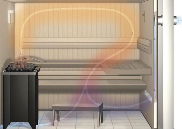 Вентиляция в предбаннике: лучшие варианты и схемы обустройства системы воздухообмена